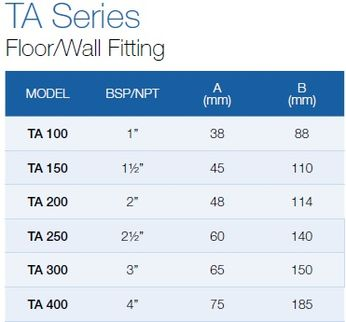 Floor/Wall Fittings TA-300