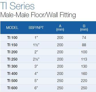 Male-Male Floor/Wall Fitting TI-150