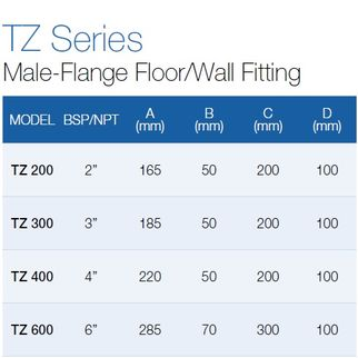 Male-Flange Floor/Wall Fitting TZ-600